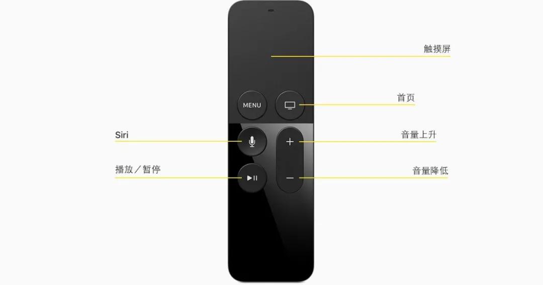 Apple TV遥控器