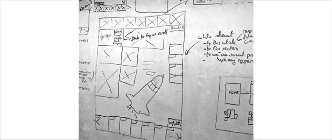 图1 低保真用户界面草图
