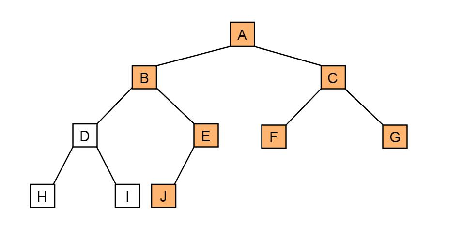 图4.7.2