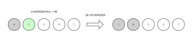 插入排序3