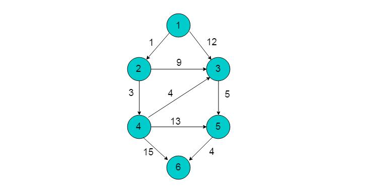 图5.3.1