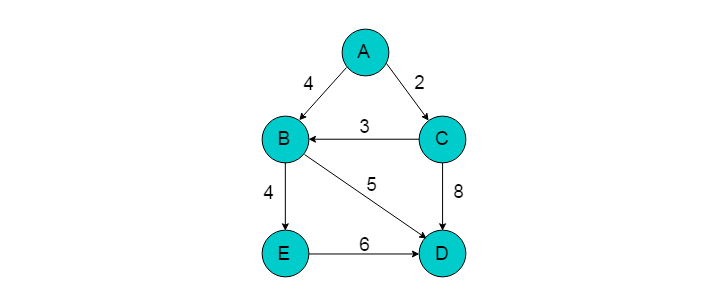 图3.3.1