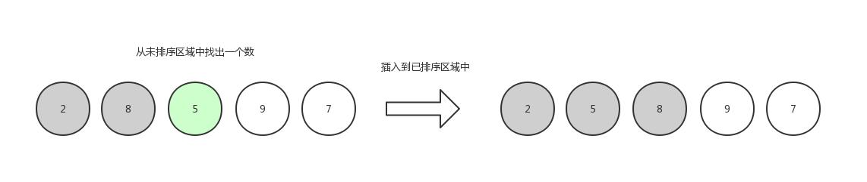 插入排序4