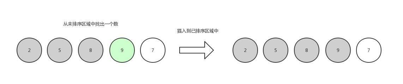 插入排序5