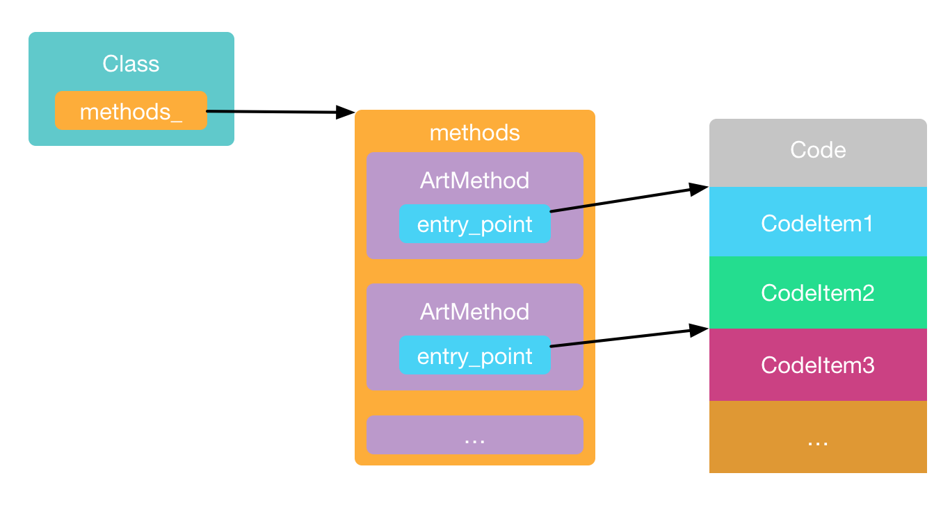 class_method