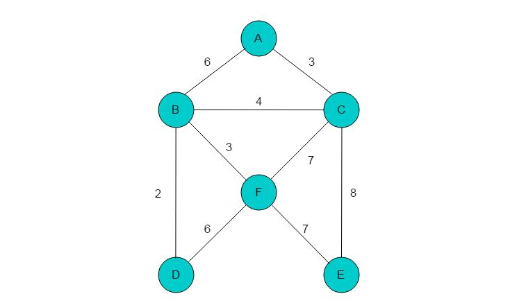 图3.2.1