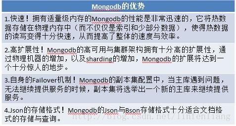 MongoDB的优势