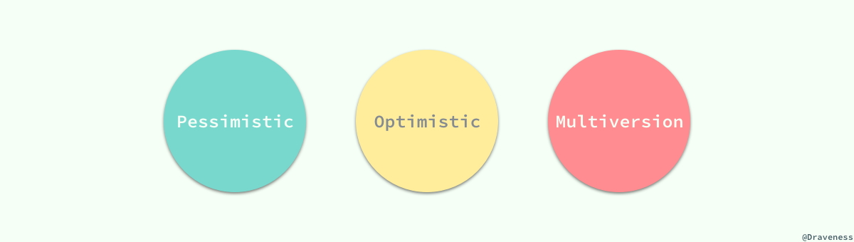 pessimistic-optimistic-multiversion-conccurency-control