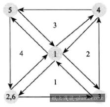 http://7xqe3m.com1.z0.glb.clouddn.com/blog_opengl_triangle_fan.png
