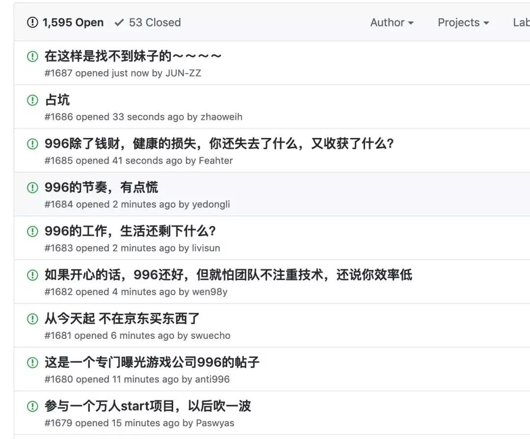 GitHub 上名为 996.ICU 的项目在两天之内迅速获得超过 1.2万+个 star,可能是 GitHub 史上 star 上升最快的项目了。
