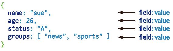 MongoDB 将数据存储为一个文档,数据结构由键值(key=>value)对组成。MongoDB 文档类似于 JSON 对象。字段值可以包含其他文档,数组及文档数组。
