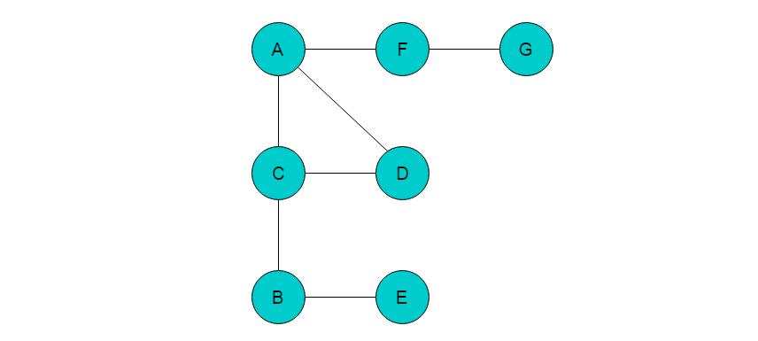 图2.3.1.1