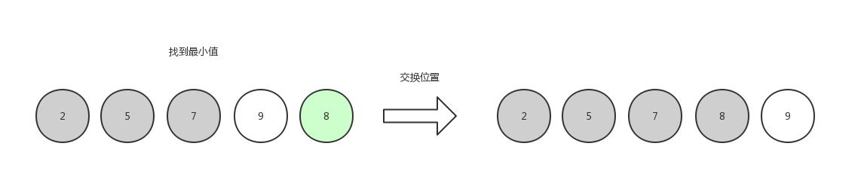 选择排序4
