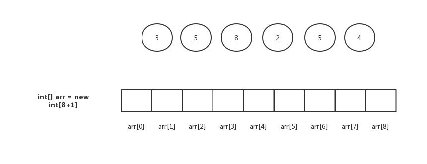 计数排序1