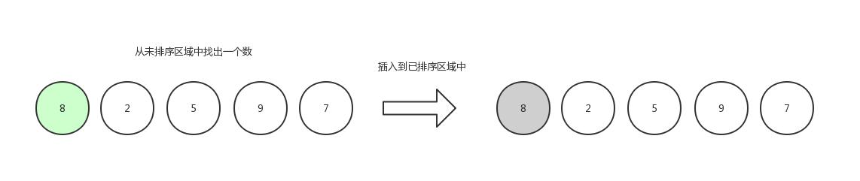 插入排序2