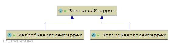 源码解读二:入口类和重点概念