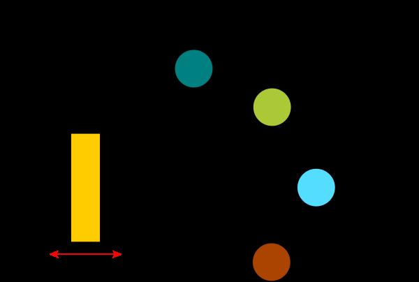 如果没有 NAT 网络,假设每个接入子网都需要一组/24的 IP,而且还能对外连接,对外的路由至少要保留或申请1000个对外 IP