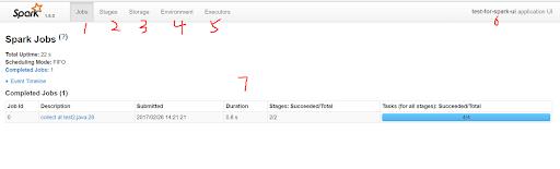 Spark管理平台页面