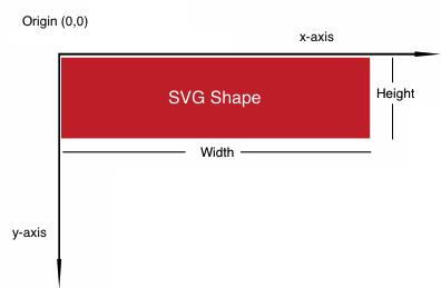 Android Studio 图片适配/使用之SVG