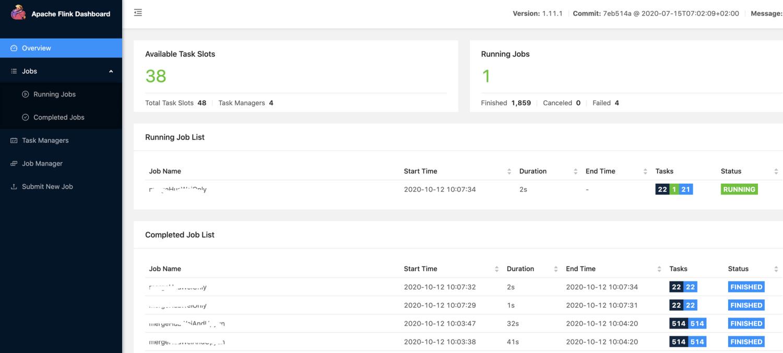 Flink管理平台页面