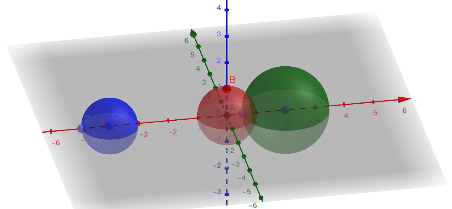 二十、球体与球体的位置关系
