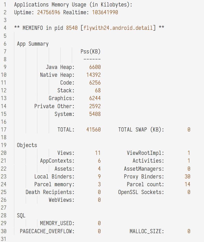 Android Detail:进程篇——进程内存分配与优先级