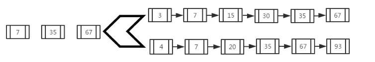 Lucene七步掌握之初识