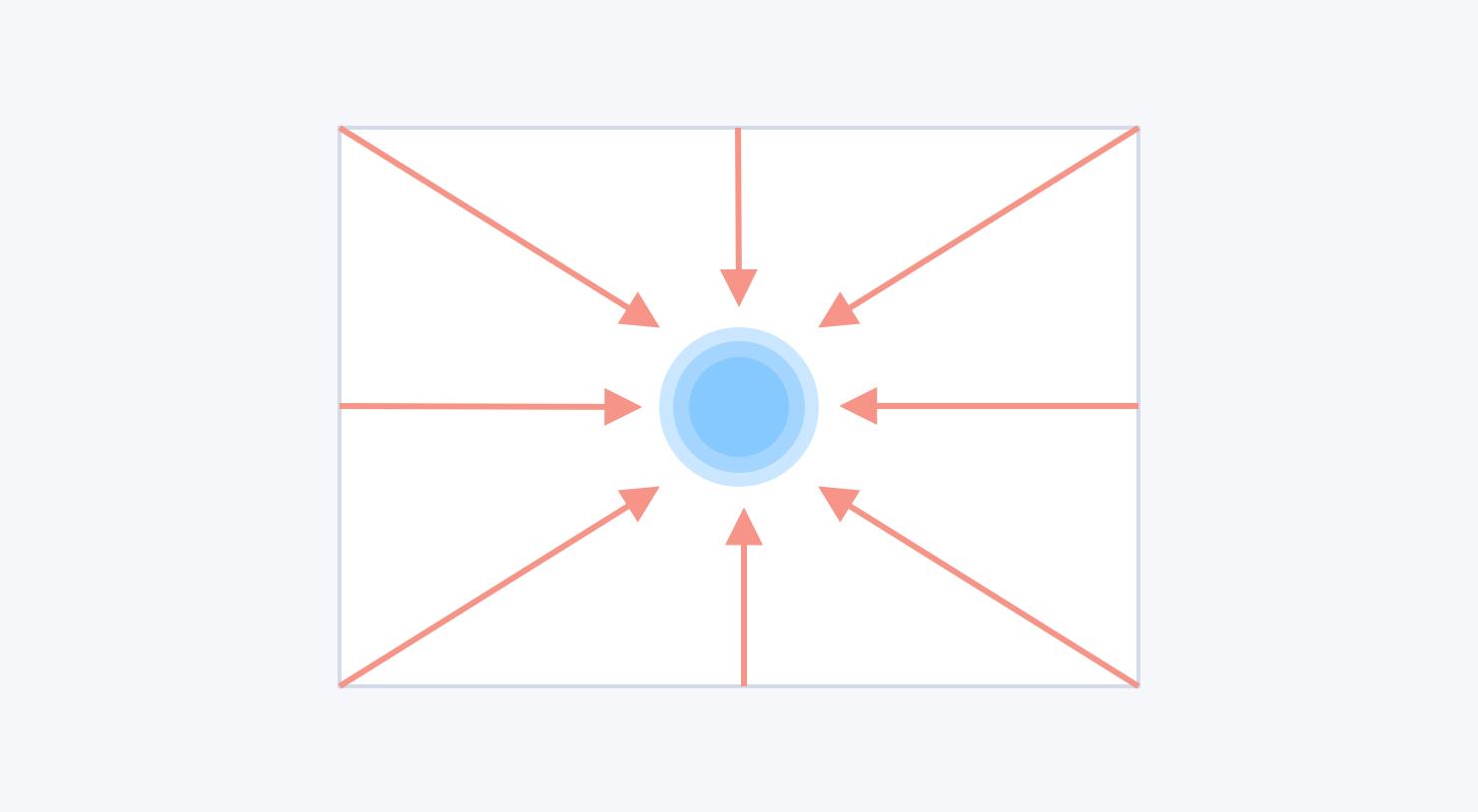 图像第二课:看名画学构图(二)