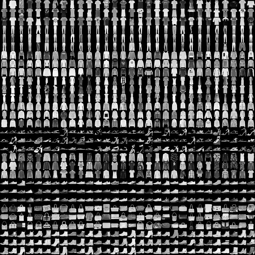 机器学习数据集
