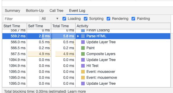 简略图解:输入 url 到出现页面,浏览器做了什么?