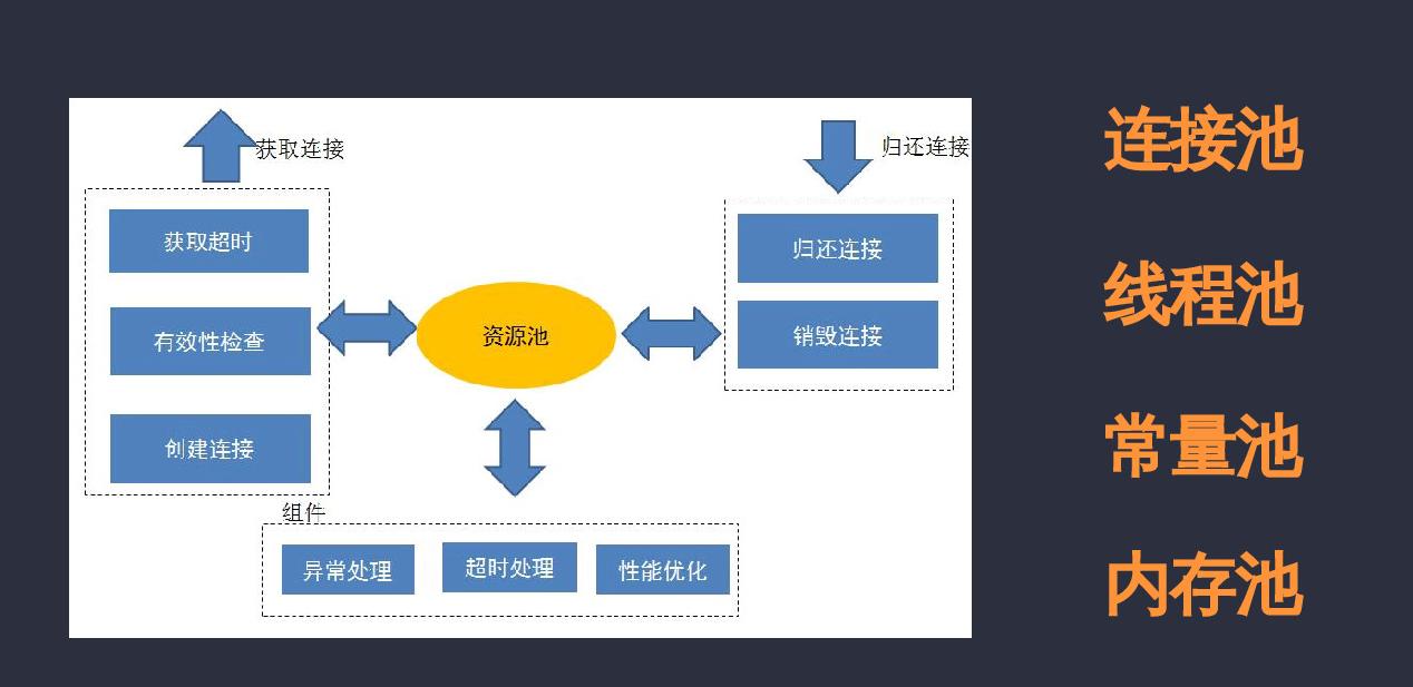亿级流量系统架构演进之路