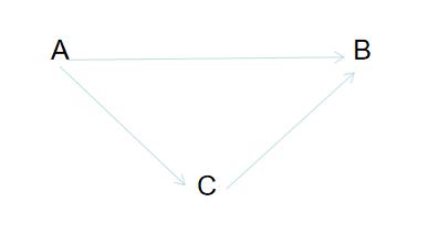 【白话科普】CDN & 游戏加速器,两者是一个原理吗?