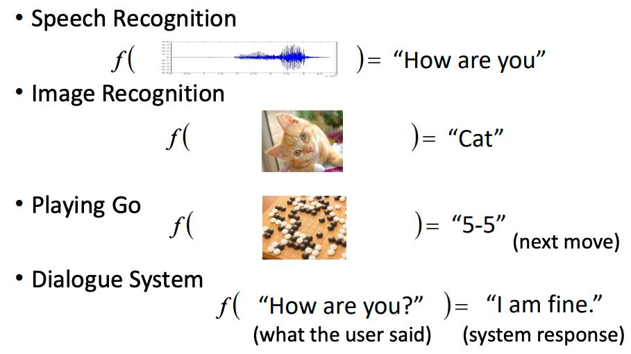 机器学习工作原理