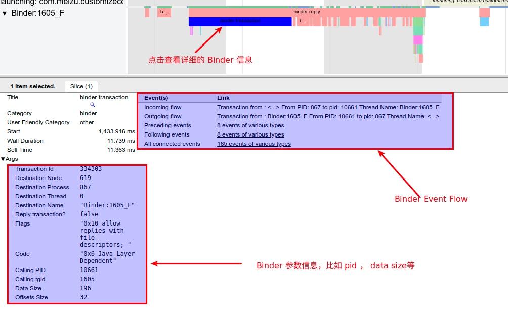 Systrace 基础知识(十) - Binder 和锁竞争解读