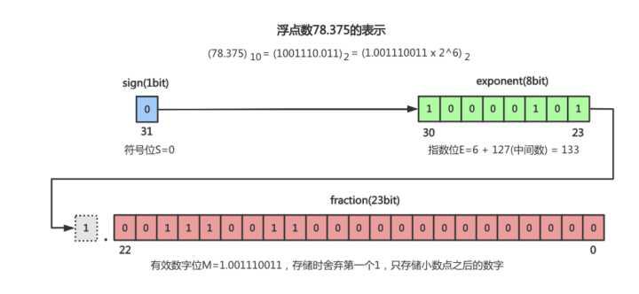 S01E23:计算几何中的误差来源分析