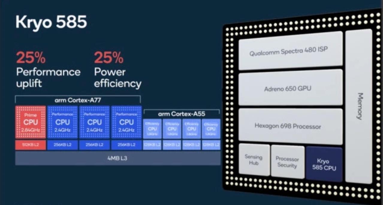 Systrace 基础知识(十二) - CPU Info 解读