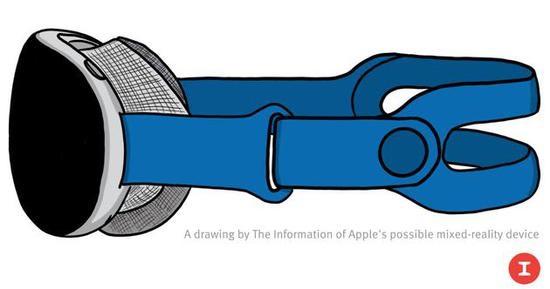冷静思考:手机 AR 到底适合做什么?