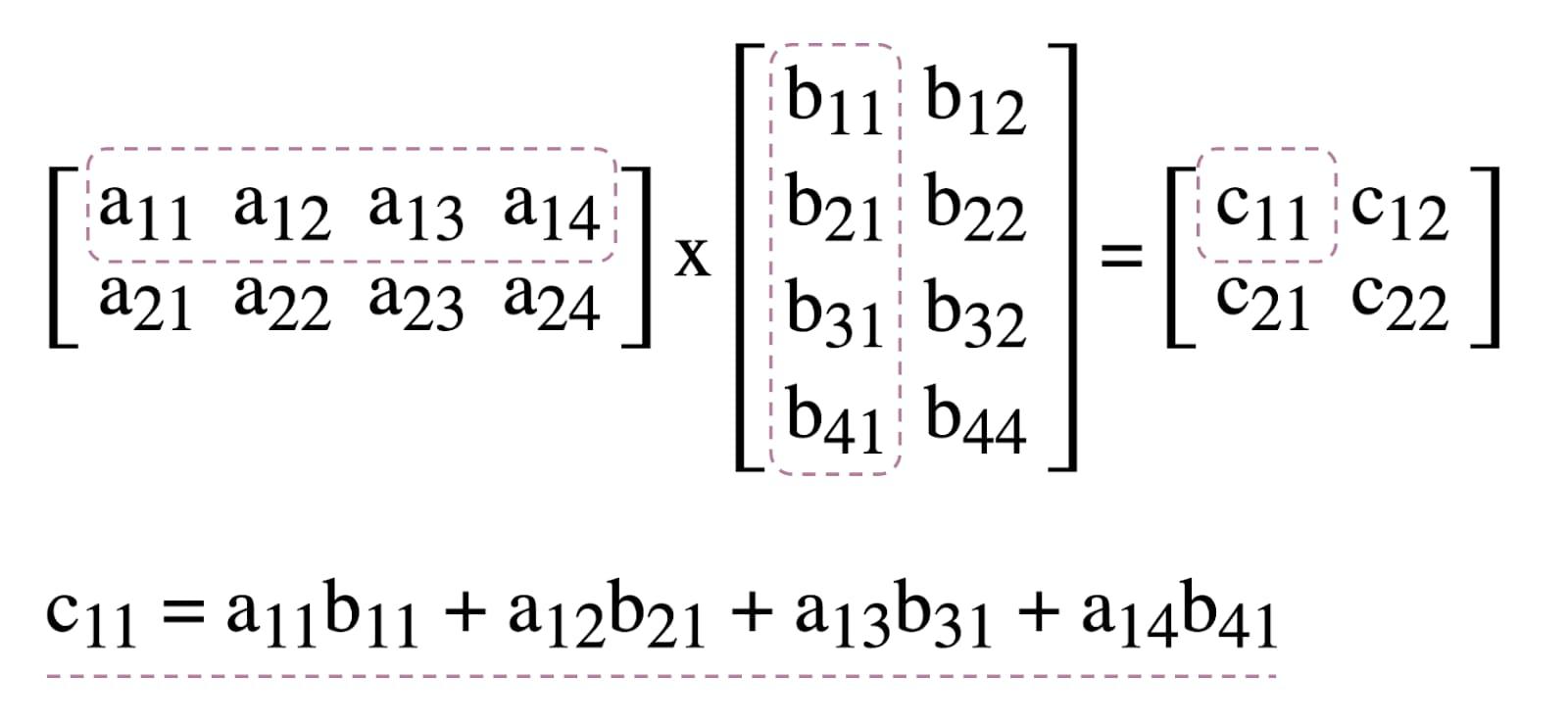 WebGPU 通用计算(计算管线、计算着色器)入门:矩阵相乘