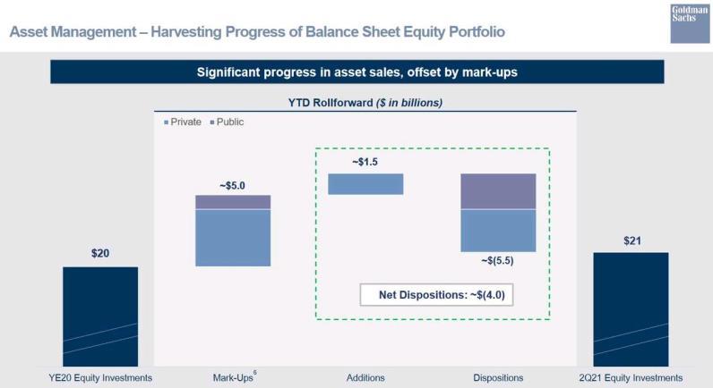 华尔街大行Q2在做什么?抛股票、买债券、屯现金