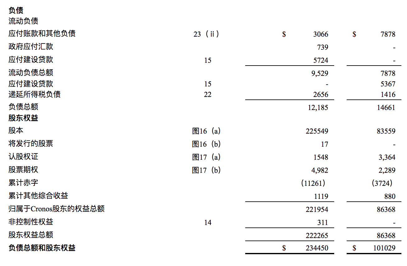 如何购买 cron 股票