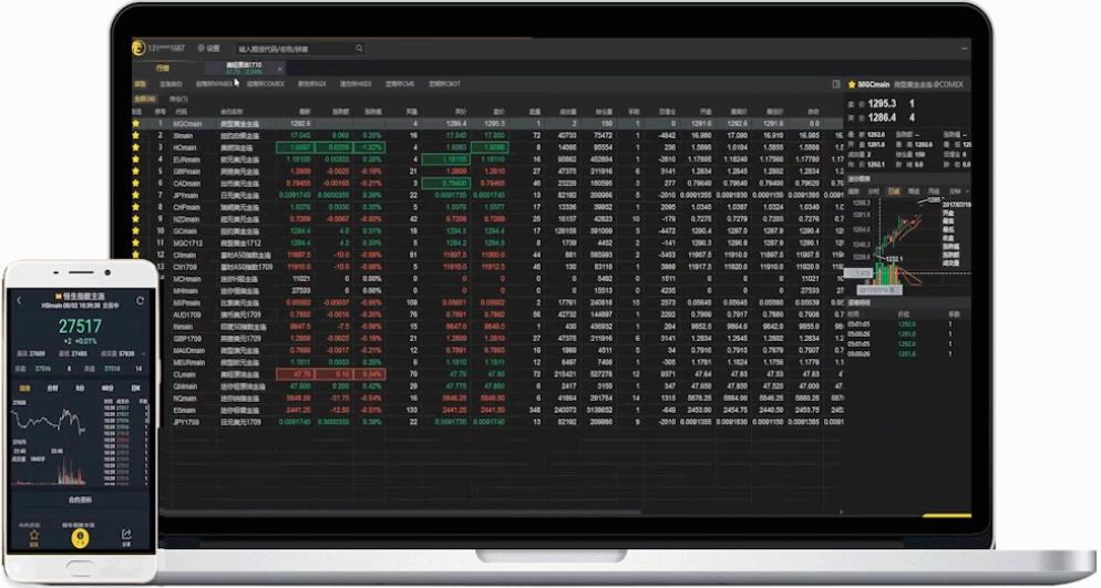 老虎期货 - 海外期货交易平台