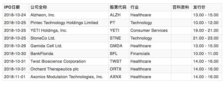 如何购买 Gamida Cell 股票