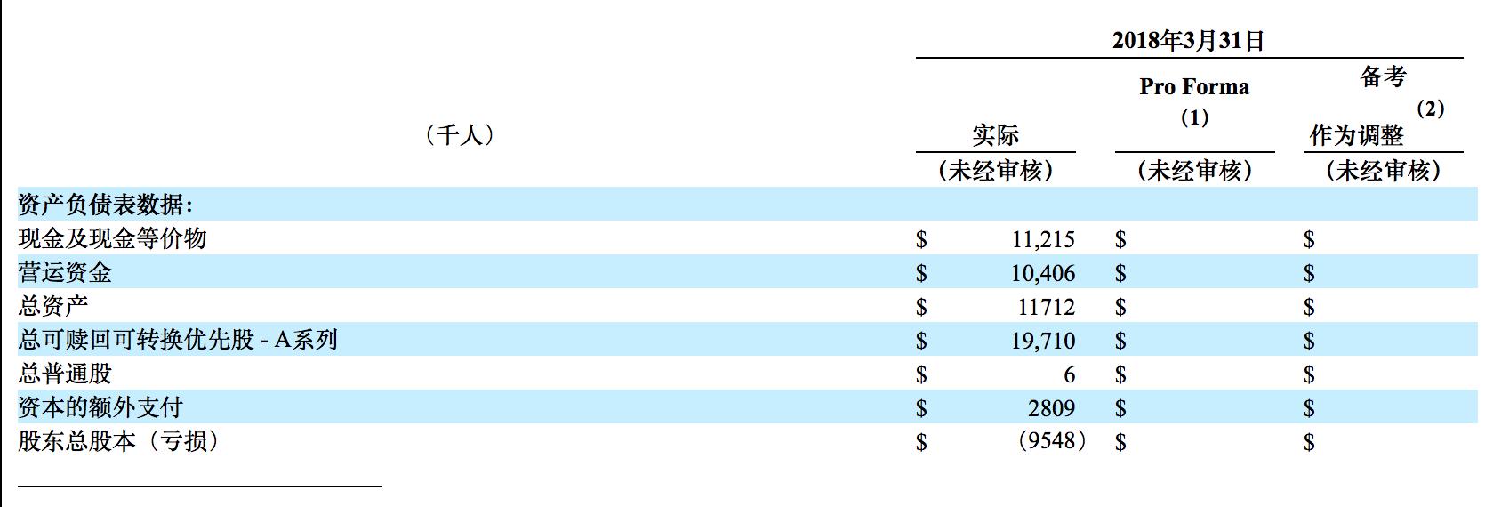 Eton Pharmaceuticals,Inc 美股IPO - 如何购买美股