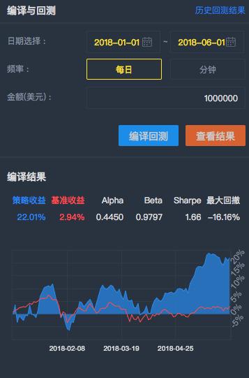美股、港股量化交易