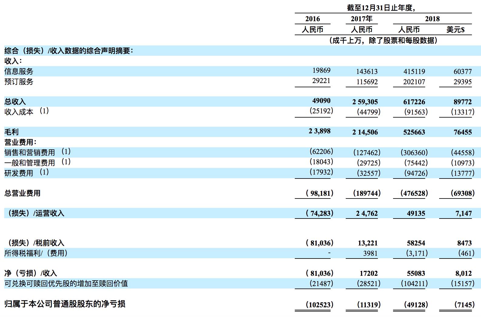 新氧美股IPO - 港股、美股开户