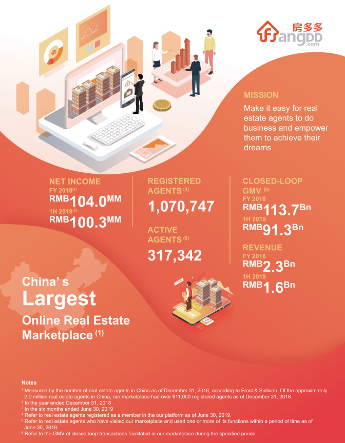 房多多 美股IPO - 如何购买房多多股票