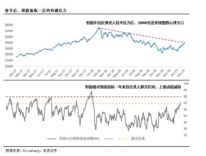 美港股市场研究报告 - 如何购买美股、港股