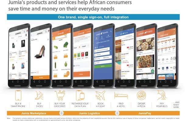 Jumia Technologies 美股IPO - 美股、港股开户