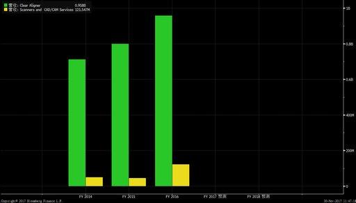 如何购买阿莱科技股票 - 美股、港股开户教程