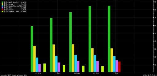 如何购买诺和诺德股票 - 美股、港股开户教程